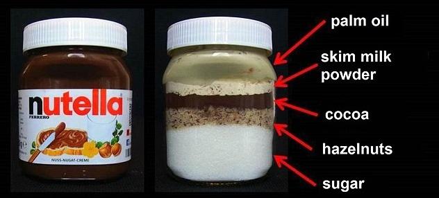 صورة صادمة لكمية السكر الموجودة في عبوة نوتيلا …